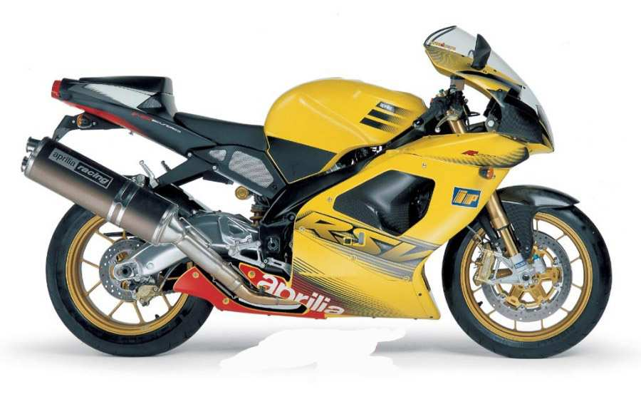 Fastest Motorcycles In The World 2019