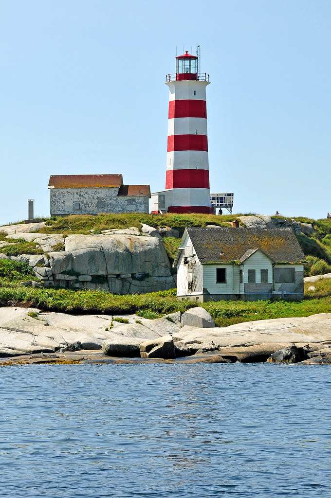 Famous Light Houses In The World